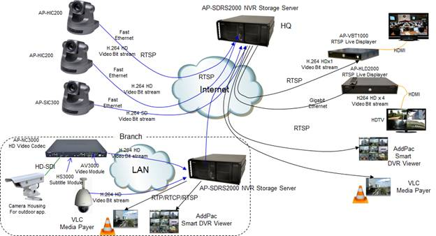 l jpgimages of ip camera network diagram diagrams